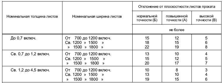 Гост 52246 2004.Rar