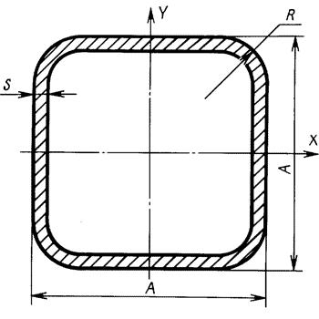 ГОСТ 8639-82-91 рисунок профиоьной квадратной трубы